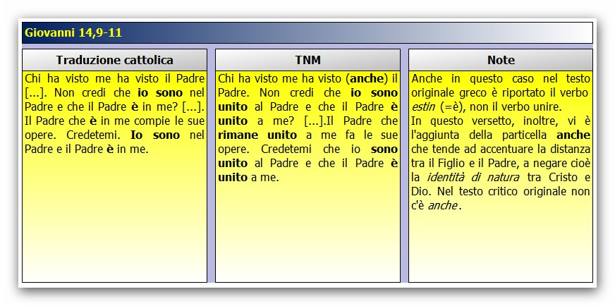 Giovanni 14_9-11